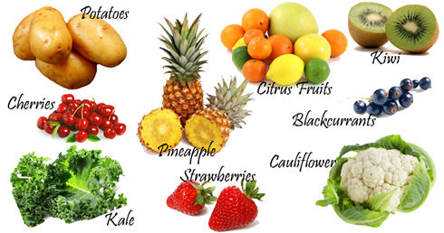 Vitamin_C_Foods_You_Cannot_Afford_to_miss_Them