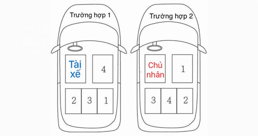 tuyet-doi-khong-ngoi-vi-tri-nay-tren-o-to-neu-khong-muon-bi-coi-bat-lich-su-1