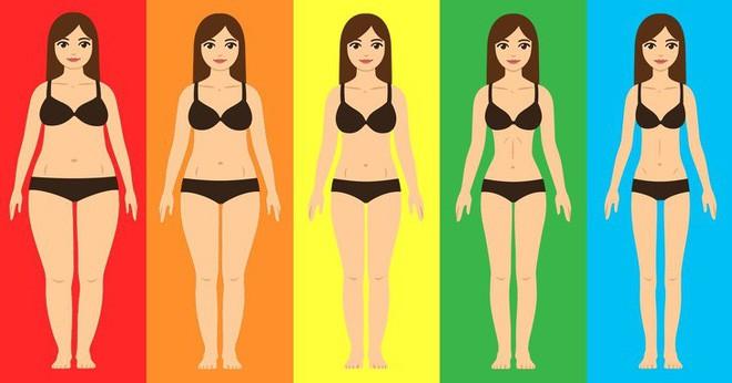 Chế độ ăn cầu vồng vừa giúp giảm cân vừa cải thiện sức khỏe chị em nhất định phải biết