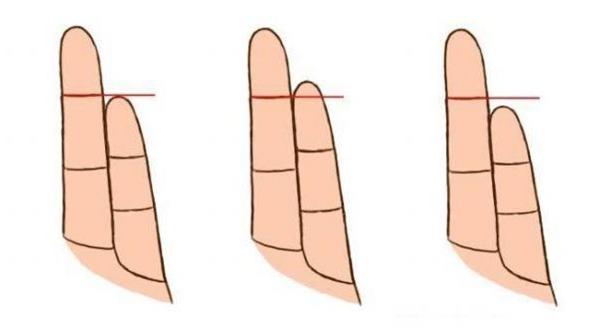 Chỉ nhìn ngón tay út thấy ngay vận mệnh hôn nhân, sự nghiệp – đọc mà đúng quá