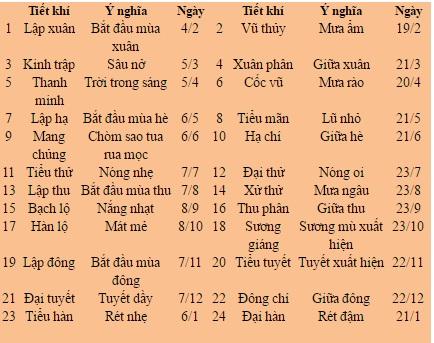 - con giap sinh gio nao phunutoday 1413 phunutoday - 12 con giáp nữ sinh vào ngày này sẽ KHỔ HẠNH, GIAN NAN?