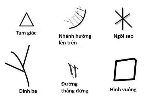 Những dấu hiệu đặc biệt báo hiệu may mắn trên bàn tay