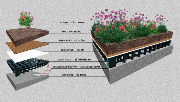 Cách chống thấm sân thượng, ban công để trồng rau, nuôi cá&